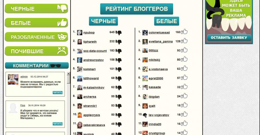 Рейтинг_блоггеров_Wikiblogger_-_2014-12-06_18.41.22