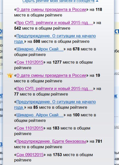 Живой_Журнал_Блоги_Сообщества_Рейтинги_-_2015-01-12_14.47.43