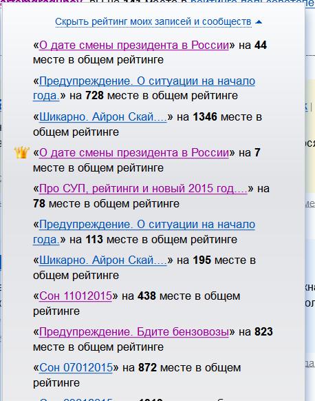 Живой_Журнал_Блоги_Сообщества_Рейтинги_-_2015-01-12_15.33.32