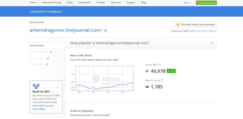 artemdragunov.livejournal.com_Site_Overview_-_2015-12-10_21.57.56