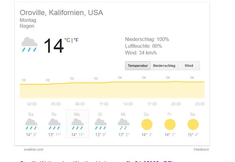 Oroville_–_25-Tage-Wetter_-_AccuWeather-Vorhersage_für_CA_95965,_(DE)_-_2017-02-18_13.01.44