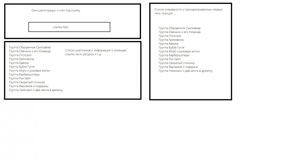 tabliza 2