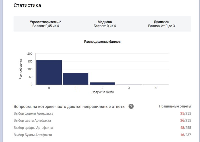 ИИИ2018-02-04_.statistika1