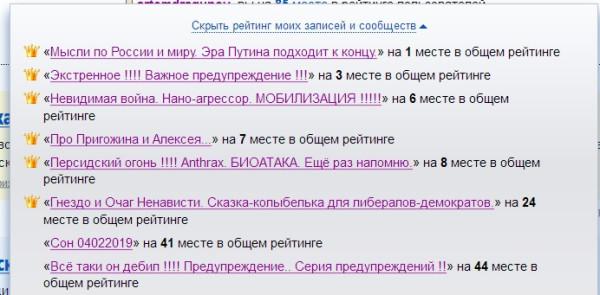 Живой_Журнал_Блоги_Сообщества_Рейтинги_-_2019-02-04_23.56.48