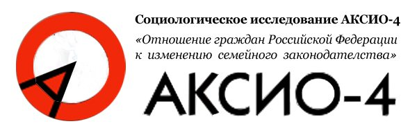 Опрос АКСИО-4