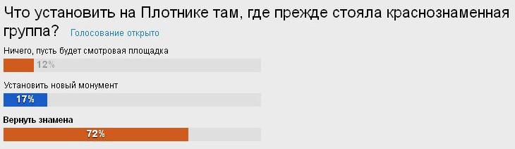 Голосование на ЕТВ
