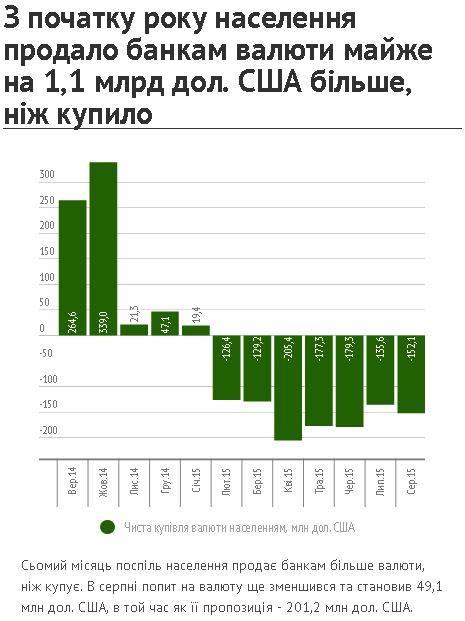 Гуманитарная катастрофа в Украине