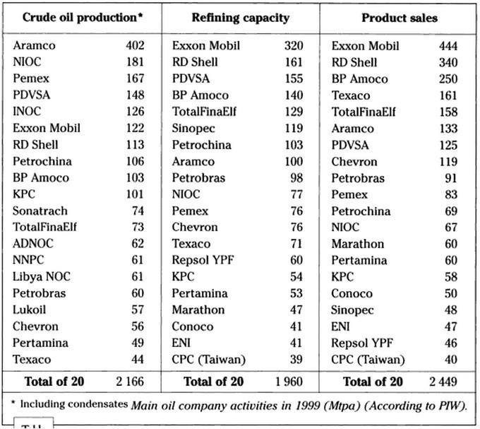 история нефтяного рынка ковтун артем