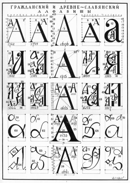 древние буквы русского алфавита картинки