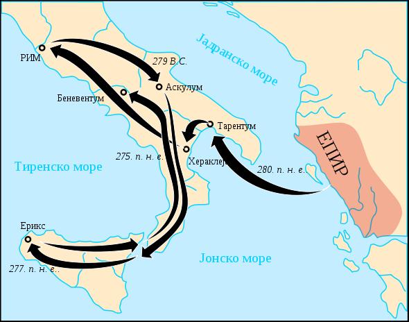Итальянские походы Пирра в