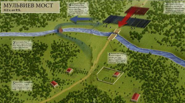 Мульвийский мост схема битвы