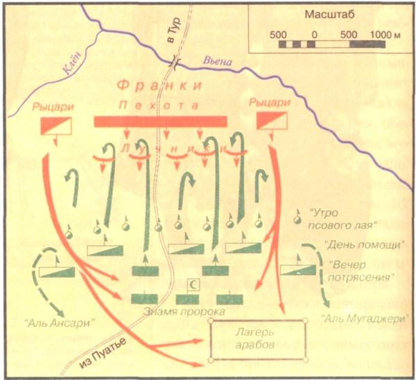 Схема битвы при Пуатье (732 г.