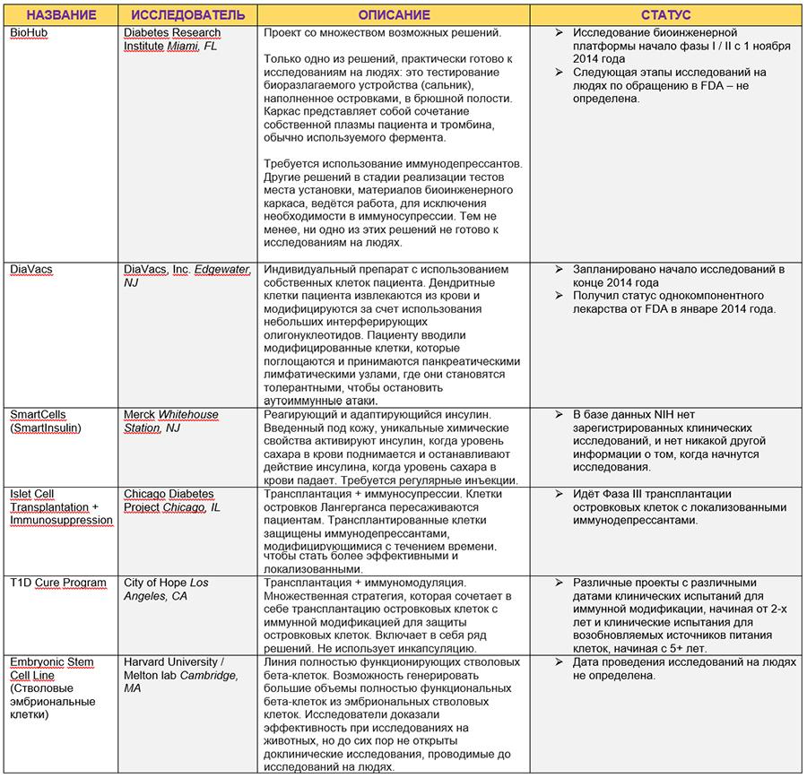 Таблица_Потенциальные разработки