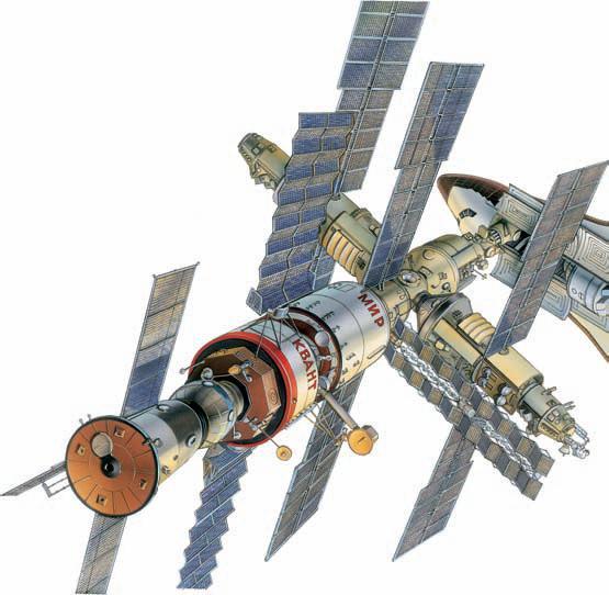 мир орбит станция