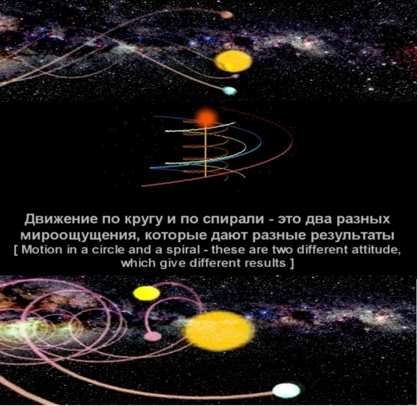 земля движется по спирали1