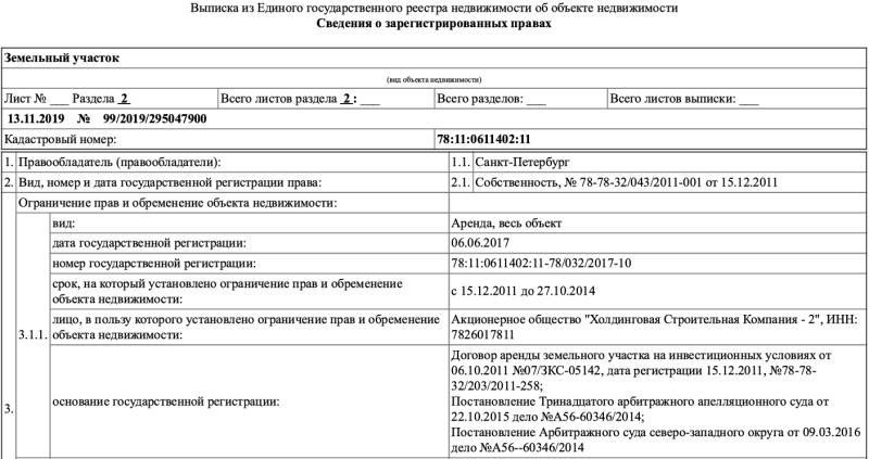 Право аренды земельного участка на инвестиционных условиях от 06.10.2011