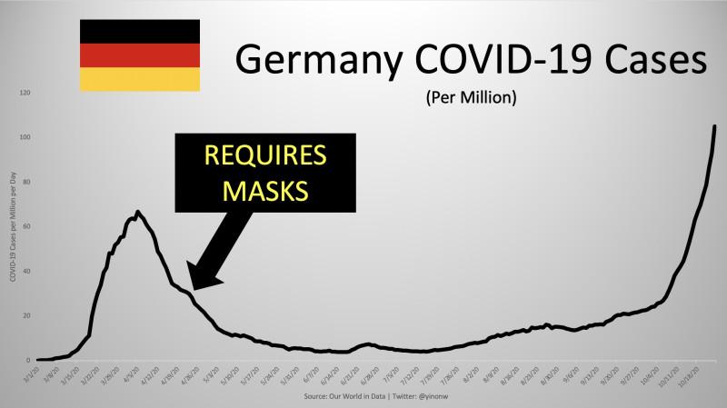 Масочный режим в Германии
