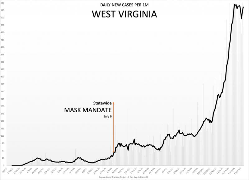 Масочный режим в Западной Виргинии