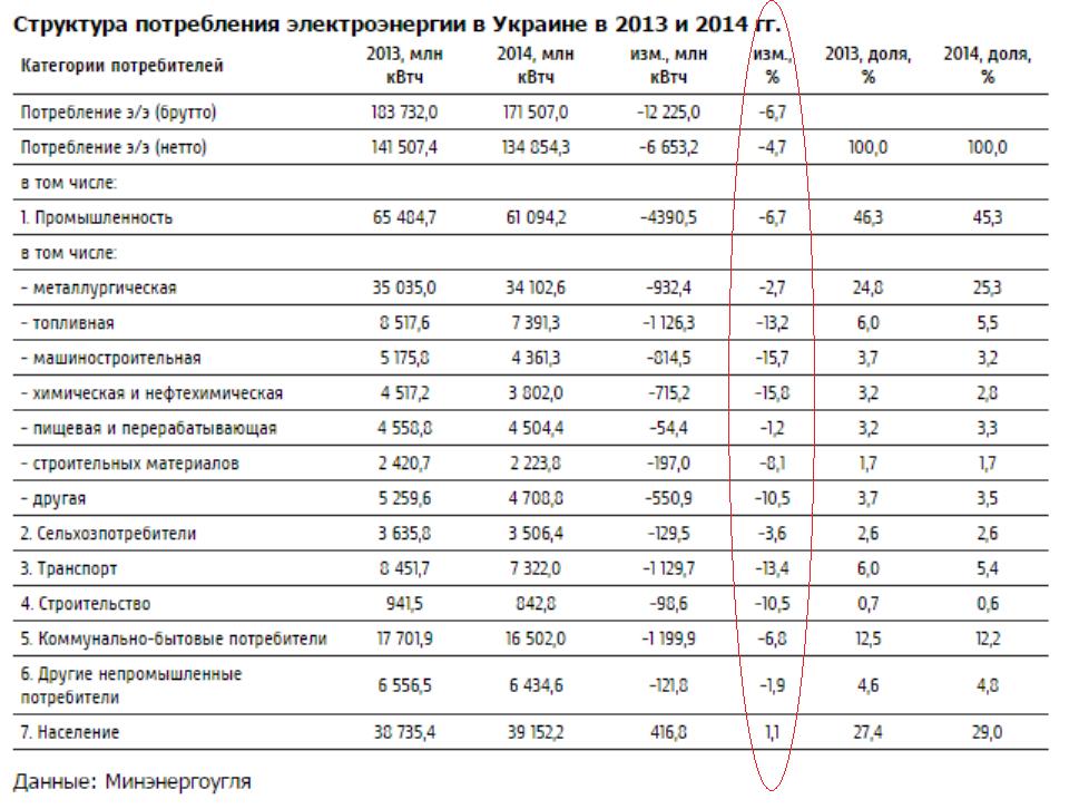 YkrPotr2013-2014