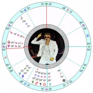 verdict astrology