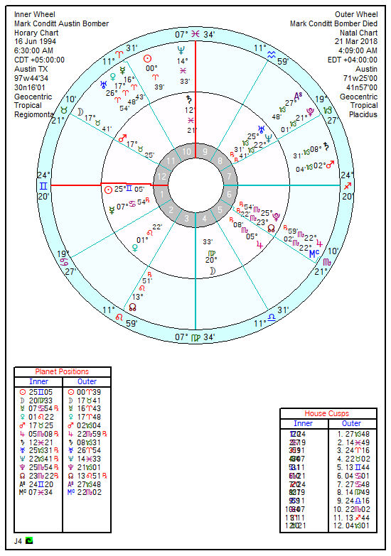 Keen Saturn Astrology Readings Astrology Of The Austin Tx Bomber