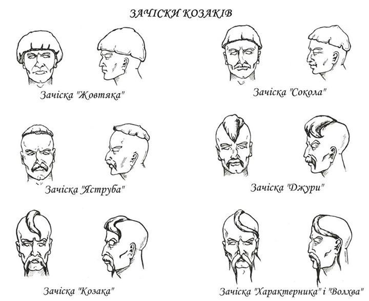 Козацкие причёски