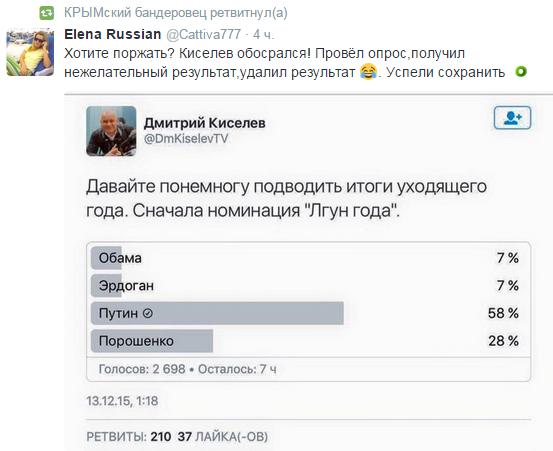 Холодницкий обеспокоен низким уровнем финансирования антикоррупционной прокуратуры в проекте бюджета-2016 - Цензор.НЕТ 1820