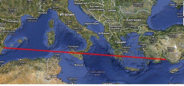 Турция_Испания