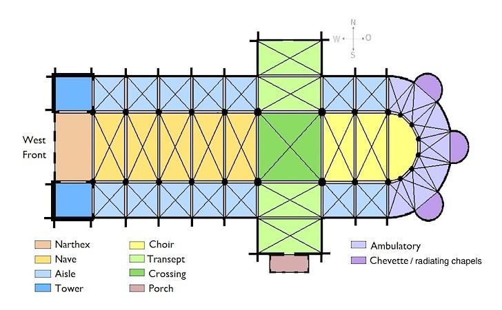 Анатомия собора