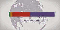 global wealth copy