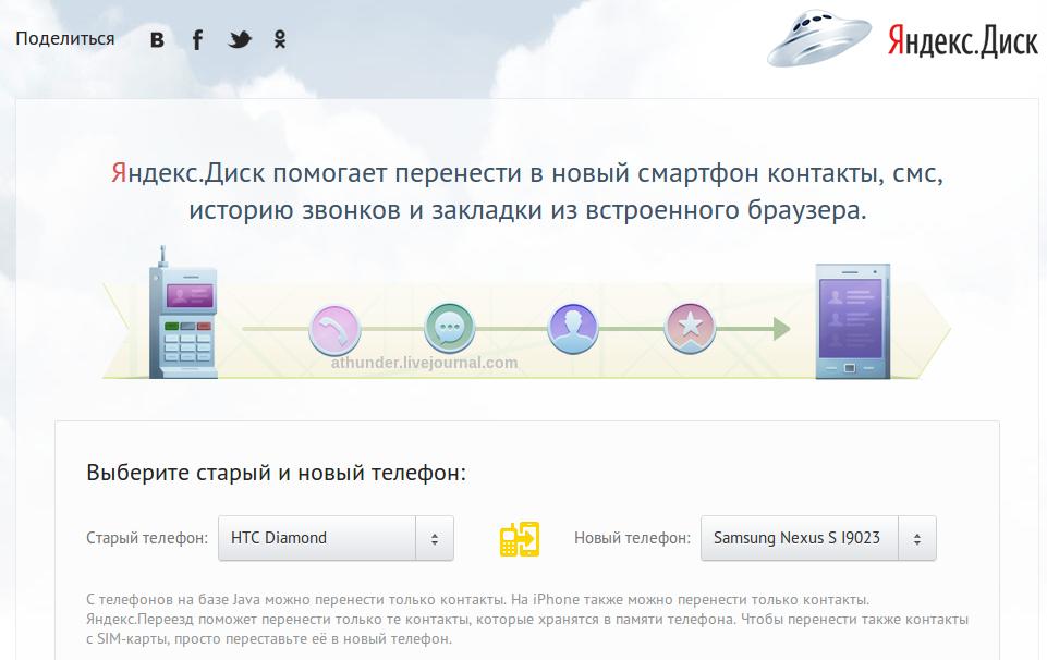Яндекс.Диск — перенос контактов на Android или iPhone
