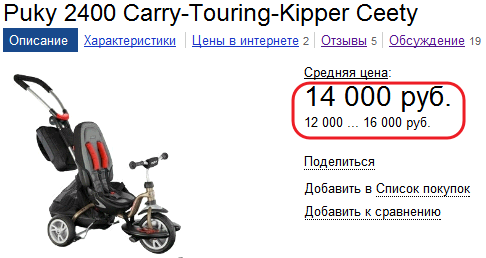 Puky 2400 Carry Touring Keeper Ceety на Яндекс Маркете