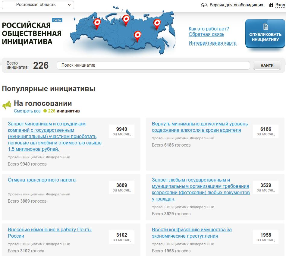 Российская общественная инициатива