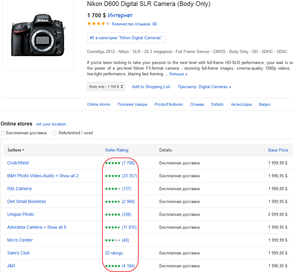 Google shopping: Nikon D600