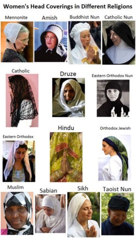 religious women all