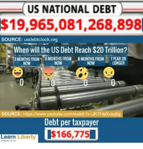 us-national-debt-19-965-081-268-898-source-usdebt-clock-org-when-will-12953440