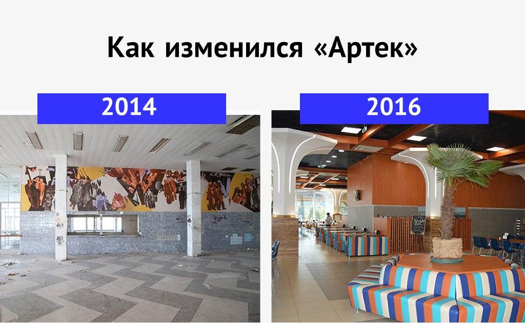 Артек-2016-7