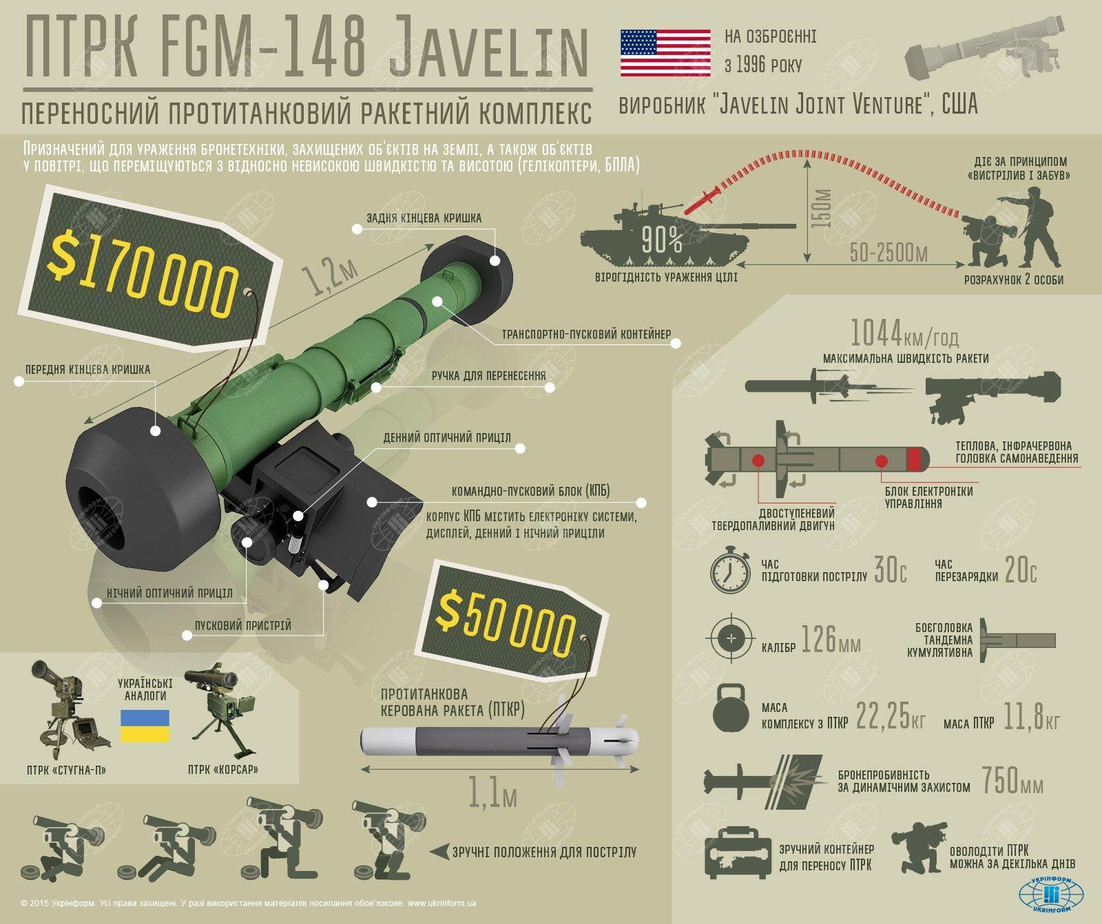 Javelin-ukr-V