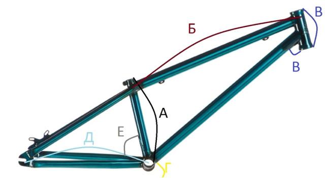 Устройство велосипедной рамы
