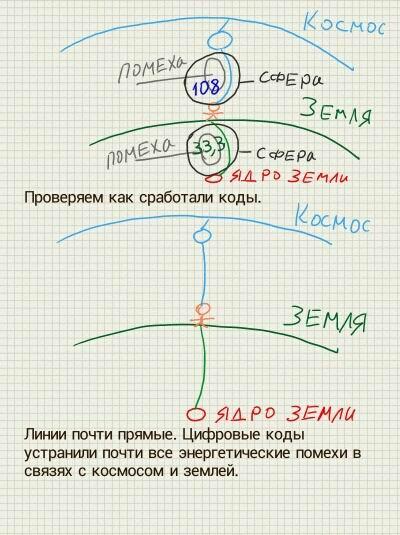 Связи2_01_resized