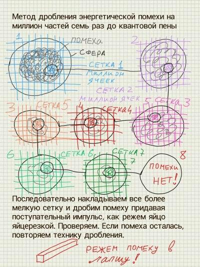 Дробление1_01_resized