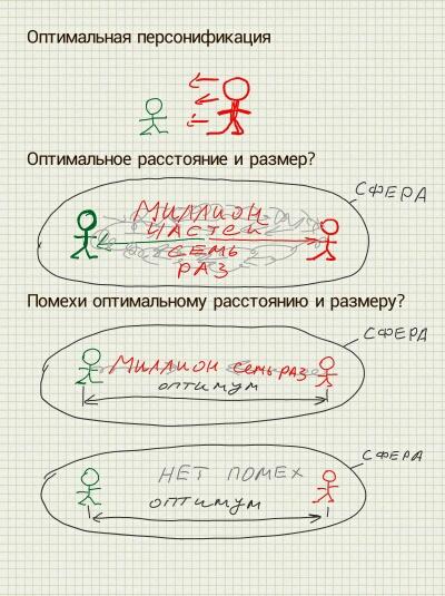 Оптим персона_01_resized
