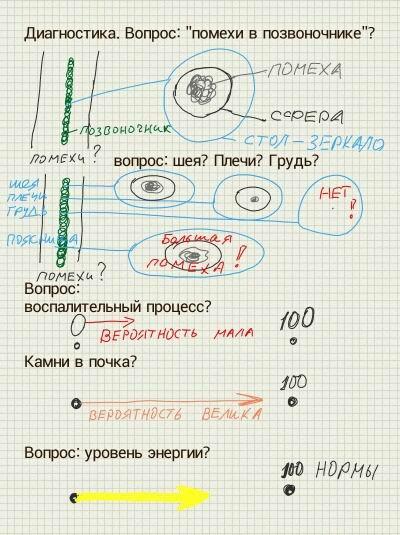 Диагностика_01_resized