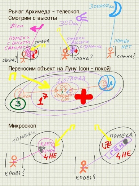 Архимед микроскоп_01_resized