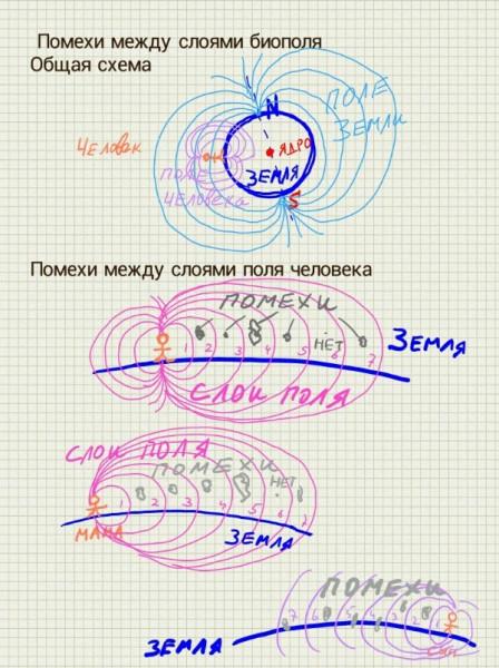 Помехи между слоями_01_resized
