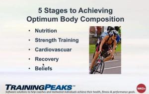 training_peaks