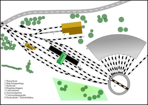 500px-Bahnbetriebswerk_diagram