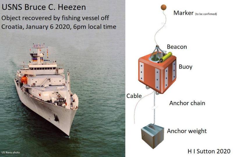 Схема функционирования заякорённых всплывающих буев и судно их установки ВМС США
