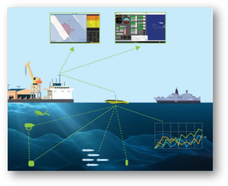 marinetechnologynews.com Autonomous ANTX: Seismic Survey Tech and Port Security