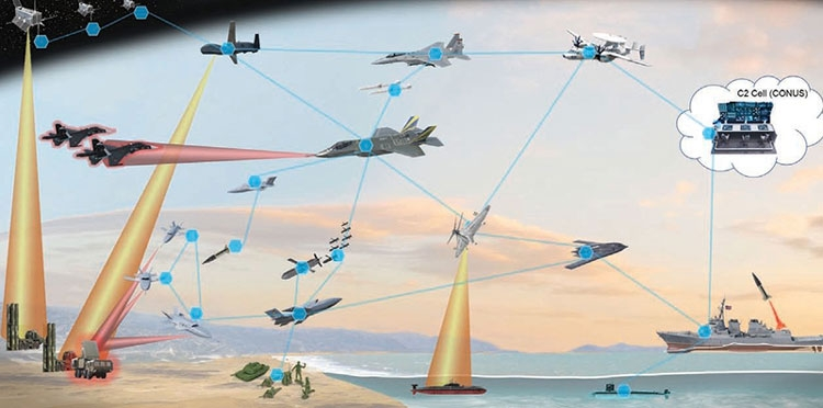 Концепция «мозаичных боевых действий» (DARPA)
